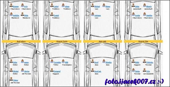 obrázek system svatebních hostu a aut