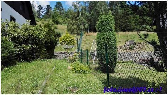 obrázek plot