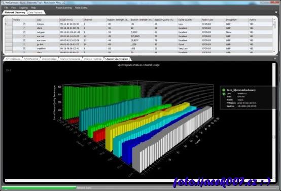 obrázek NetSurveyor  wifi analizer